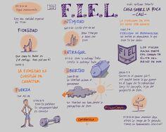 "Servicio domingo 5jul2015 @CasaRocaCali ""F.I.E.L."" #Sketchnotes #Noteshelf"