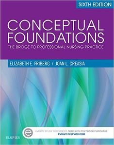 Free test bank for essentials of nursing research 8th edition by conceptual foundations the bridge professional nursing 6th edition friberg creasia test bank fandeluxe Choice Image