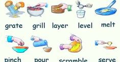 English Verbs: Types of Verbs & Examples - ESLBuzz Learning English English Writing Skills, Learn English Grammar, English Verbs, English Language Learning, English Vocabulary, Types Of Verbs, Verb Examples, Prefixes And Suffixes, Visual Dictionary