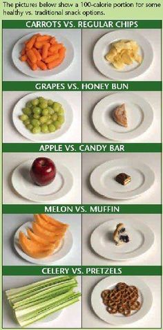 100 cal portions of Healthy snacks vs Junk