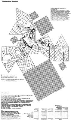 Resources mapped to Dymaxion Earth Diagram, Buckminster Fuller