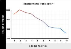 "The Non-Writer's Guide To Creating ""Big"" Content"