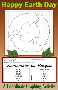 Earth Day - Recycle Cycle - A Coordinate Graphing Activity Secondary Activities, Secondary Math, Math Resources, Earth Day Pictures, Graphing Activities, Happy Earth, Elementary Math, Math Education, Math Class