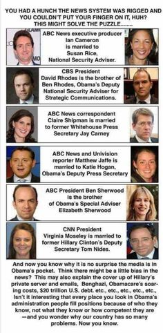 The DemocRATS and the Fake News Media's Radical Anti-American Agendas! Liberal Logic, Liberal Left, Media Bias, Out Of Touch, National Security Advisor, Conservative Politics, It Goes On, Lectures, Thats The Way
