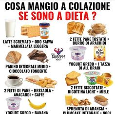 Conseils fitness en nutrition et en musculation. Food Calorie Chart, Healthy Cooking, Healthy Eating, All Bran, Dog Food Recipes, Healthy Recipes, Nutrition, 1200 Calories, Light Recipes