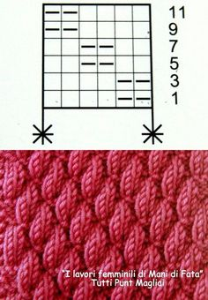 Loom Knitting Stitches, Cable Knitting, Crochet Stitches Patterns, Knitting Charts, Stitch Patterns, Purl Stitch, Seed Stitch, Simply Knitting, Baby Afghan Crochet