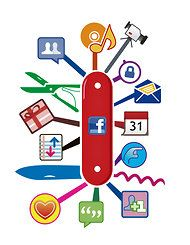 12 Things You Didn't Know Facebook Could Do by Paul Boutin, nytimes .