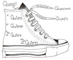 Verbo de bota--Querer by yeaboikat on DeviantArt