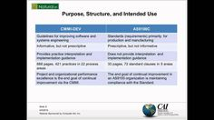 Leveraging Your ISO-based Compliance with CMMI-based Improvement