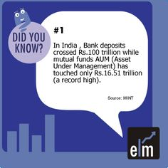 This pin gives a amazing fact between bank deposits and mutual funds AUM.