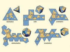 Five Platonic Solids world projections
