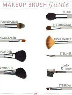 Beauty tip: brush guide