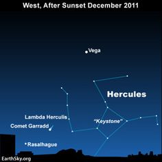 Star Vega, the Keystone of Hercules and Comet Garradd in the December 2011 evening sky.