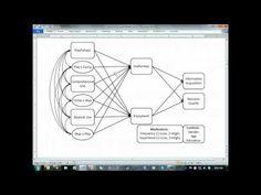Dissertation on factor analysis