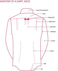 Shirt-Back-Anatomy by Alexander West, via Flickr