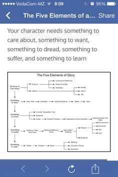 Five Elements of a Story, Character development Writing Boards, Book Writing Tips, Writing Quotes, Writing Resources, Writing Help, Writing Prompts, Writing Ideas, Comic Book Writing, Writers Notebook