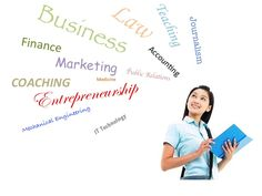 Choosing A Career - School Tips Choosing A Major, Choosing A Career, Career Assessment Test, Career Choices, Career Planning, Job Work, Best Careers, School Hacks, School Tips