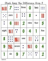 Players take turns drawing number cards, subtracting the number from 9, and covering the number on the board. The player with the most markers on the board at the end of the game is the winner.