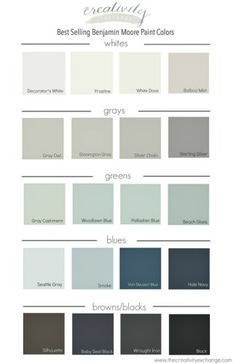 A few weeks ago, I pulled together and shared the 2016 Best Selling Sherwin Williams paint colors and as promised, I'm back today to share the best selling Benjamin Moore colors so far for 2016. Beach