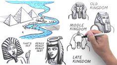 FOR ALL MY TEACHER FRIENDS!Egyptian art video