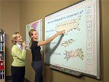 Resources for the SMART Board classroom