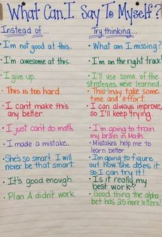 What to Say Anchor Chart