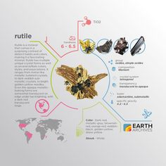 Rutile gets its name from the Latin 'rutilus' meaning 'red' in reference to the red color found in some specimens. #science #nature #geology #minerals #rocks #infographic #earth #titanium #rutile