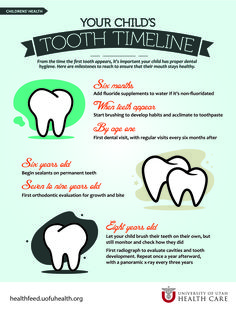 Keep your child's smile healthy.