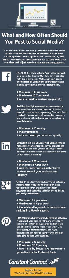 What and How Often Should You Post to #SocialMedia - #infographic Facebook, Twitter, Pinterest, GooglePlus   via #BornToBeSocial - Pinterest Marketing