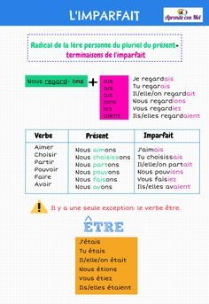 French Tenses, French Verbs, French Education, Class 8, La Formation, French Immersion, French Lessons, Learn French, Language