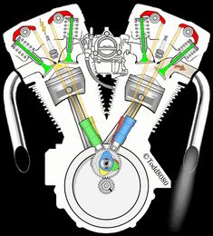 Animação do funcionamento de um motor de motocicleta.