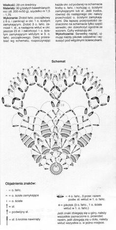 robótki ręczne - BeaS Bea - Álbuns da web do Picasa Crochet Doily Patterns, Crochet Mandala, Crochet Chart, Thread Crochet, Filet Crochet, Crochet Doilies, Crochet Flowers, Crochet Stitches, Crochet Tablecloth