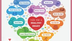This is one of the healthy diets for make a good healthy hearts  and proper fit or exercise is must require to proper fit and maintain the body.