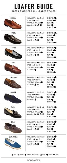 Get Soulful! — bows-n-ties: Dress Guide To Loafers Get Soulful! — bows-n-ties: Dress Guide To Loafers How To Wear Loafers, Loafers Men, Loafers Outfit, Mens Driving Loafers, Driving Shoes, Gq Style, Men Style Tips, Nike Style, Mens Style Guide