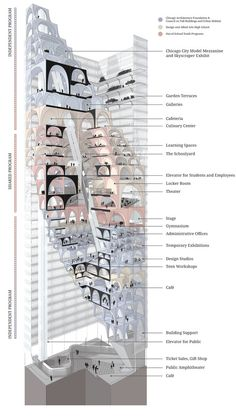 """Subversive Methods Make A Skyscraper in Michael Ryan Charters and Ranjit John Korah's """"Unveiled"""",Program Diagram. Image Courtesy of Michael Ryan Charters and Ranjit John Korah Coupes Architecture, Architecture Design, Architecture Program, Architecture Collage, Architecture Drawings, Minecraft Architecture, Workshop Cafe, Architecture Foundation, Vertical City"""