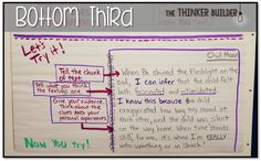 Anchor Chart Intervention! Secrets to Making Effective AND Well-Designed Anchor Charts (bottom part)