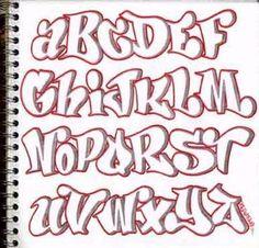 letras de graffitis, wallparpers y mas