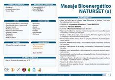 Masaje Bioenergético Naturset A Para combatir el Insomnio, Nervios, Estrés, Depresión, Apatía, Piel fatigada, Piel seca.