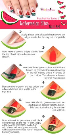 Fruit Nail Art Watermelon Cuts Nail Art Tutorial For Beginners!!!!! https://www.youtube.com/watch?v=UwnPMt7dmOc