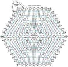 Ideas crochet dishcloth diagram pot holders for 2019 Crochet Potholders, Crochet Motifs, Crochet Mandala, Crochet Diagram, Crochet Chart, Crochet Squares, Crochet Granny, Filet Crochet, Crochet Doilies