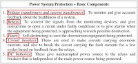 Electrical and Electronics Engineering: Basic Components of Power System Protection
