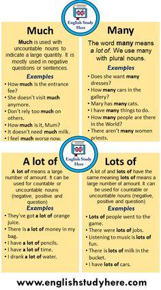 Study English Grammar, English Grammar Exercises, English Phonics, English Writing Skills, English Vocabulary Words, English Phrases, Learn English Words, English Lessons, English Lesson Plans