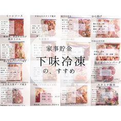 【時短&節約】毎日のことだから賢くラクする!暮らし上手さんの「下味冷凍」活用術   おうちごはん Japanese Dishes, Japanese Food, Freezer Meals, No Cook Meals, Cook For Life, Cook Pad, Cooking Tips, Cooking Recipes, Food Menu
