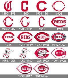 Cincinnati Reds Logo, Cincinnati Reds Symbol, Meaning . Cincinnati Reds Baseball, Indianapolis Colts, Pittsburgh Steelers, Dallas Cowboys, Cincinatti, Baseball Uniforms, Red Logo, Atlanta Braves, New York Giants