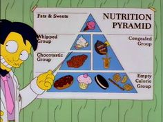 The Simpsons│ Los Simpson - - - - - - Funny Puns, Hilarious, Funny Stuff, Simpsons Quotes, Simpsons Cartoon, Cartoon Cartoon, Nutrition Pyramid, Food Pyramid, Group Meals