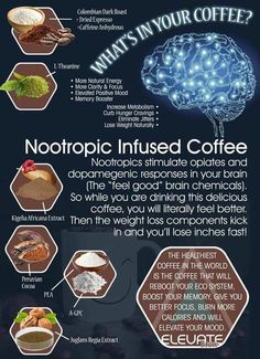 Happy Coffee Nootropic infused coffee helps produce the hormones that cause happiness! Dopamine, Oxytocin, Seratonin, and Endorphins! Rewires your brain! Happy Coffee, My Coffee, Coffee Drinks, Coffee Talk, Coffee Pics, Skinny Coffee, Black Coffee, Coffee Beans, Morning Coffee