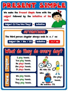 Classroom Posters - Teach English Step By Step Teaching Posters, Classroom Posters, Teaching Resources, Simple Present Tense, Body Preschool, Family Poster, Word Poster, Simple Poster, English Lessons