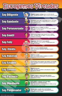 Este cartel colorido es una lista completa de todos los 12 de nuestras virtudes, sus frases y Antónimos. Los niños de VirtueVille se representan junto a cada virtud para una fácil referencia. La Virtu