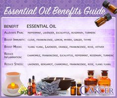 Discover how essential oil massage can play an important role in your cancer prevention and healing program.