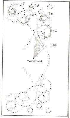 Vorlage (string art pattern?):